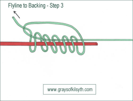 attaching fly line to backing line - step 3